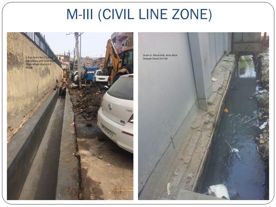 M-III (CIVIL LINE ZONE)