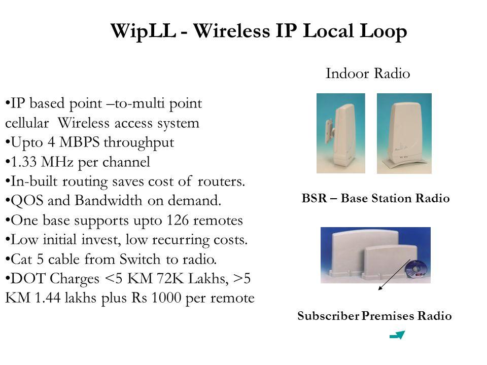 Bharti The Backbone Network Looks Like ….