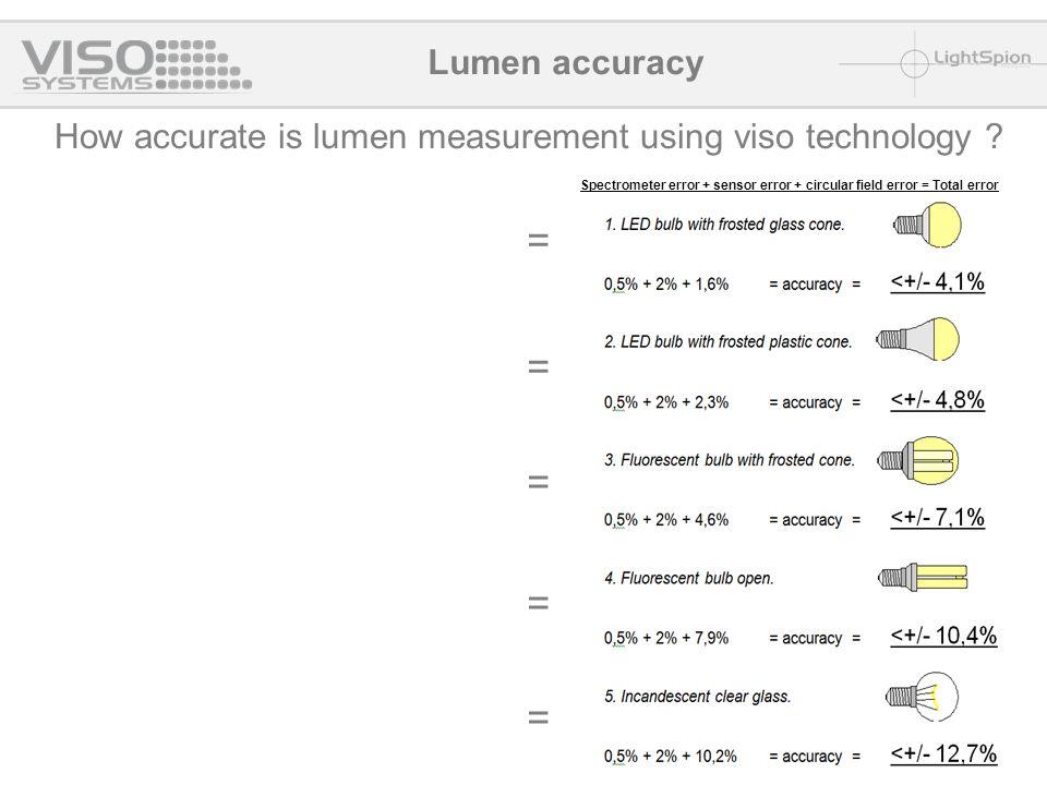 Circular B field error How accurate is lumen measurement using viso technology .