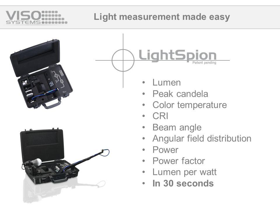 Lumen Peak candela Color temperature CRI Beam angle Angular field distribution Power Power factor Lumen per watt In 30 seconds Light measurement made easy