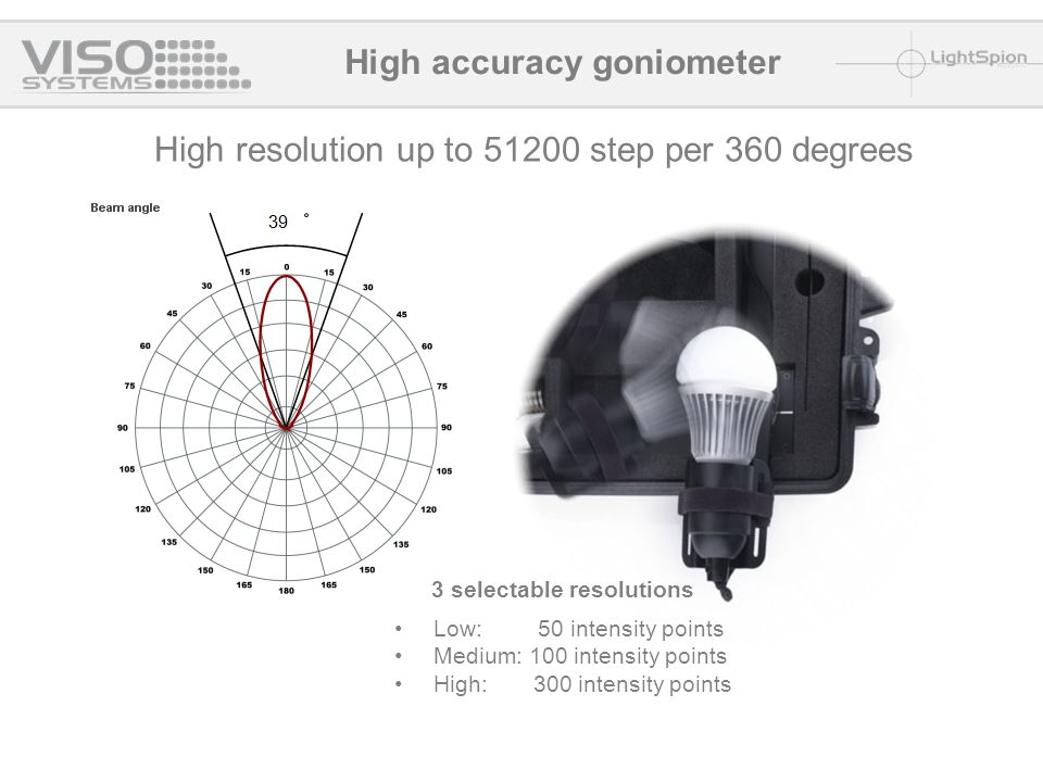 High resolution up to 51200 step per 360 degrees High accuracy goniometer Low: 50 intensity points Medium: 100 intensity points High: 300 intensity points 3 selectable resolutions