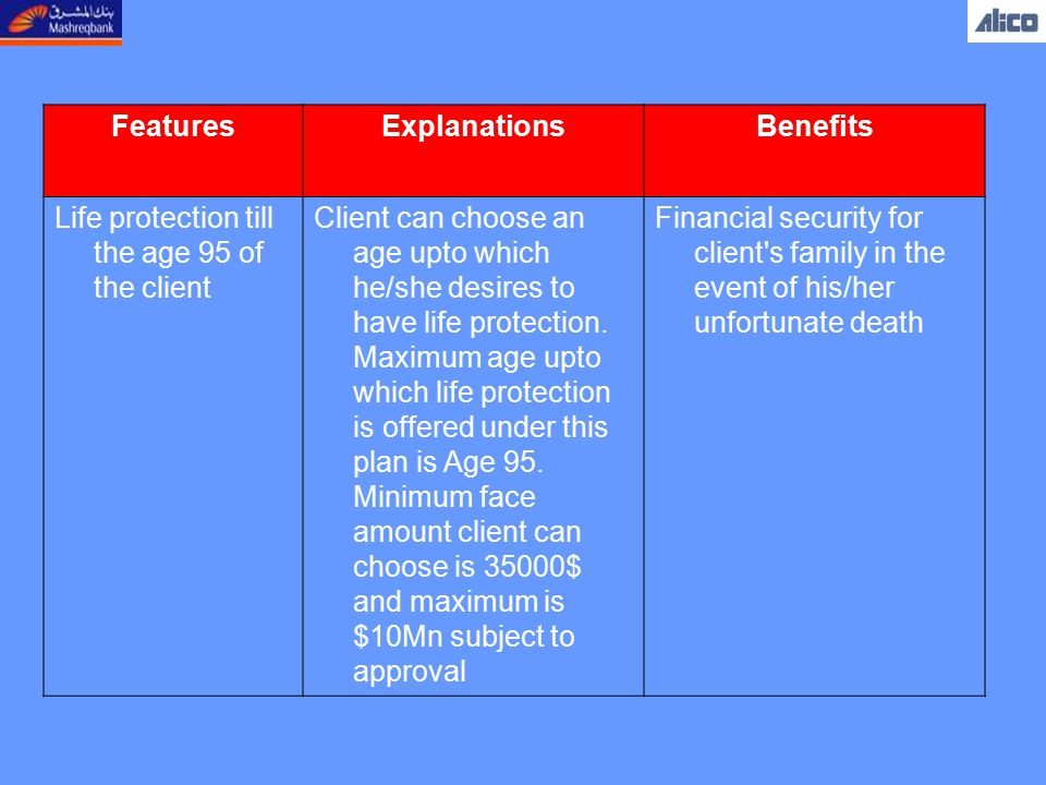 FeaturesExplanationsBenefits Life protection till the age 95 of the client Client can choose an age upto which he/she desires to have life protection.