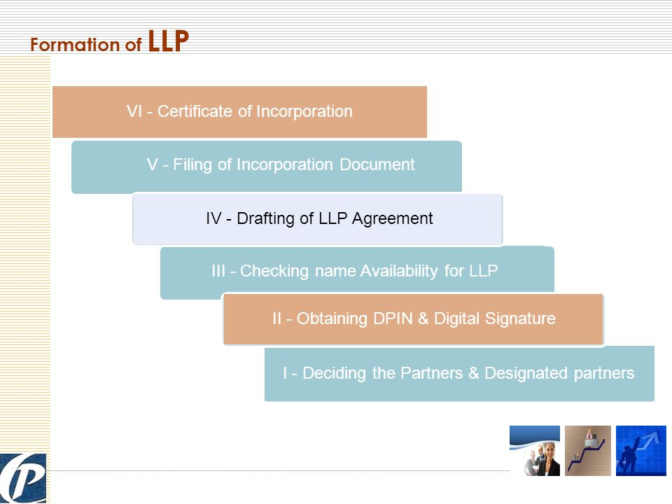 Formation of LLP VI - Certificate of Incorporation I - Deciding the Partners & Designated partners III - Checking name Availability for LLP II - Obtaining DPIN & Digital Signature IV - Drafting of LLP Agreement V - Filing of Incorporation Document
