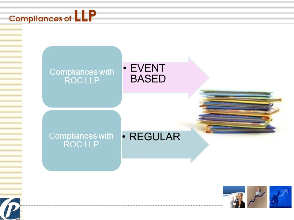 Compliances of LLP EVENT BASED Compliances with ROC LLP REGULAR Compliances with ROC LLP