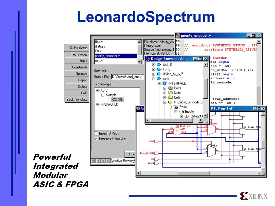 LeonardoSpectrum Powerful Integrated Modular ASIC & FPGA