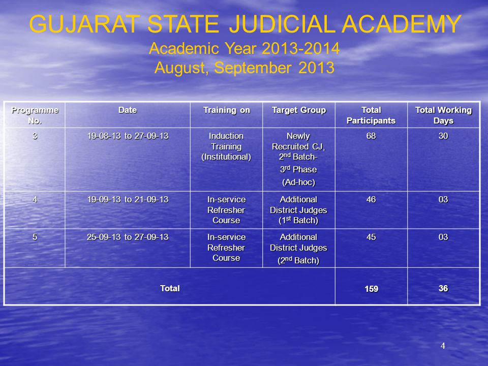 3 GUJARAT STATE JUDICIAL ACADEMY Academic Year 2013-2014 July, August 2013 Programme No.