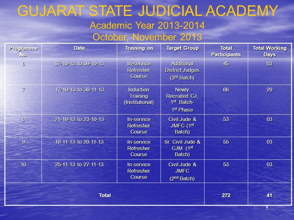 5 GUJARAT STATE JUDICIAL ACADEMY Academic Year 2013-2014 October, November 2013 Programme No.