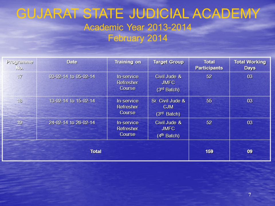 7 GUJARAT STATE JUDICIAL ACADEMY Academic Year 2013-2014 February 2014 Programme No.