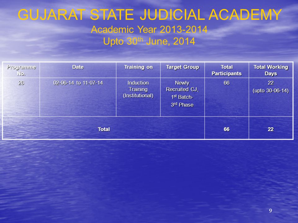 9 GUJARAT STATE JUDICIAL ACADEMY Academic Year 2013-2014 Upto 30 th June, 2014 Programme No.
