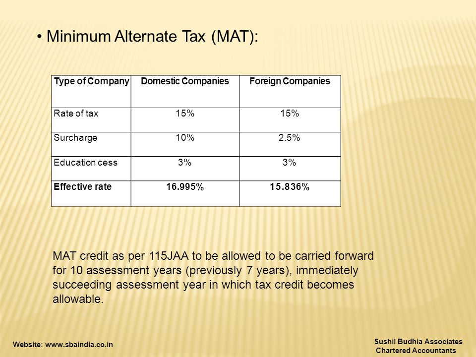 Minimum Alternate Tax (MAT): Type of CompanyDomestic CompaniesForeign Companies Rate of tax15% Surcharge10%2.5% Education cess3% Effective rate16.995%15.836% MAT credit as per 115JAA to be allowed to be carried forward for 10 assessment years (previously 7 years), immediately succeeding assessment year in which tax credit becomes allowable.