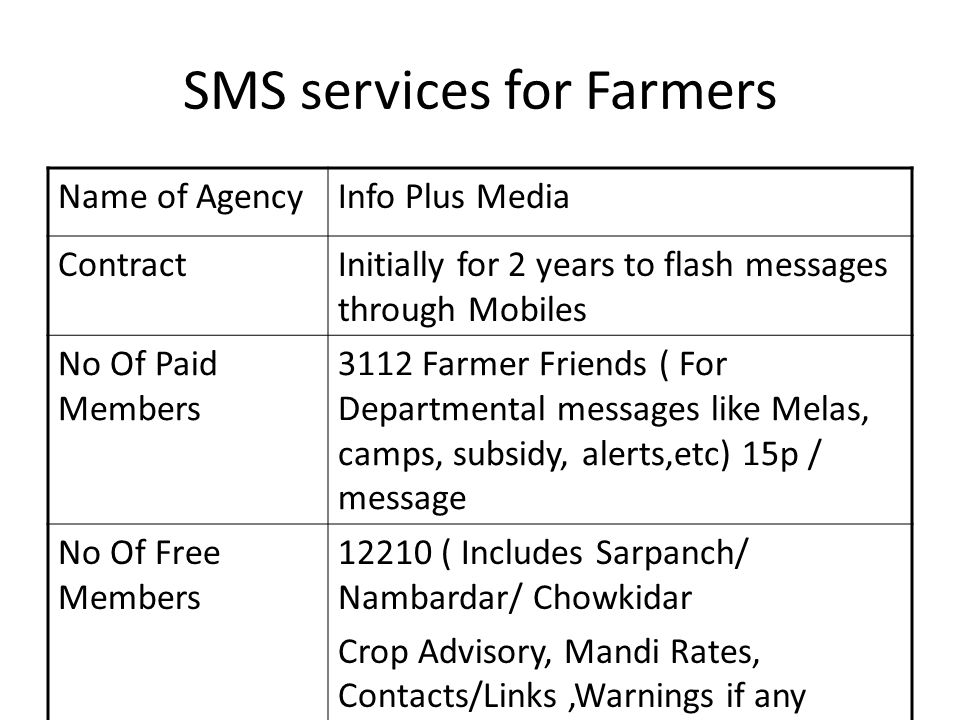 SMS services for Farmers Name of AgencyInfo Plus Media ContractInitially for 2 years to flash messages through Mobiles No Of Paid Members 3112 Farmer