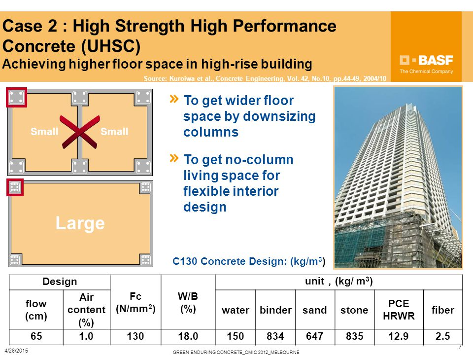 7 To get wider floor space by downsizing columns To get no-column living space for flexible interior design Small Large Case 2 : High Strength High Pe