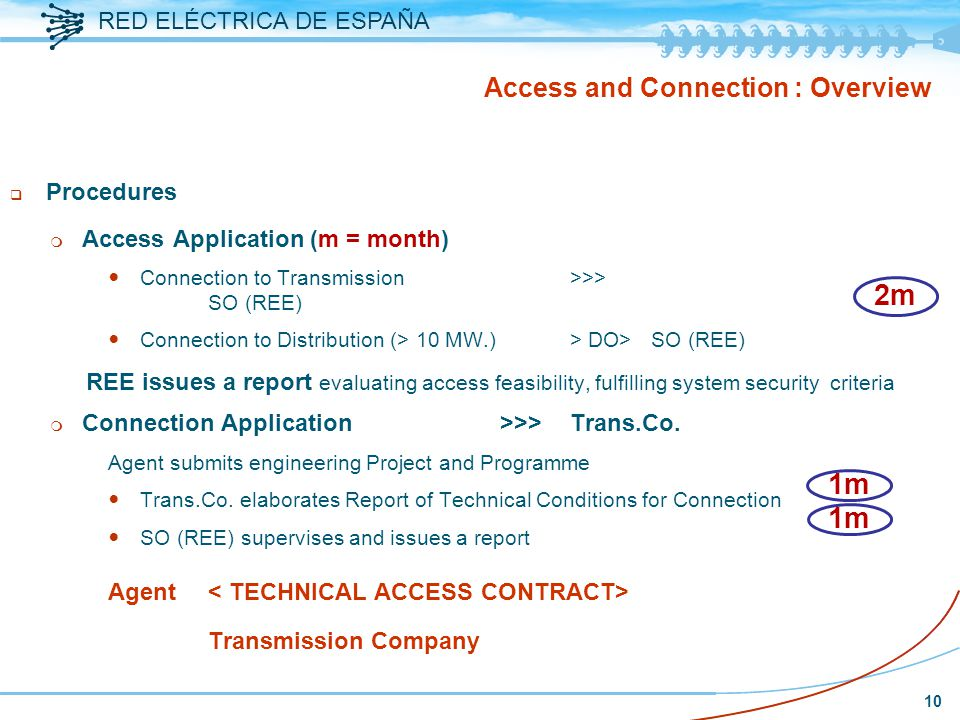 RED ELÉCTRICA DE ESPAÑA 10 Access and Connection : Overview q Procedures m Access Application (m = month) Connection to Transmission>>> SO (REE) Connection to Distribution (> 10 MW.)> DO> SO (REE) REE issues a report evaluating access feasibility, fulfilling system security criteria m Connection Application>>> Trans.Co.