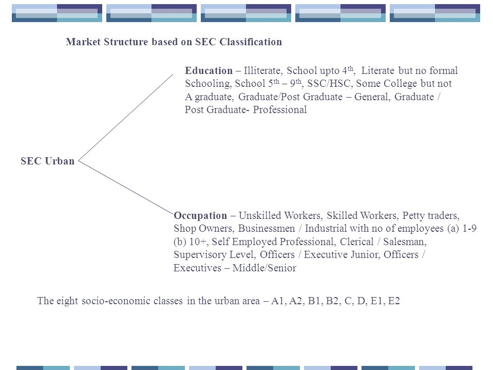 Market Structure based on SEC Classification SEC Urban Education – Illiterate, School upto 4 th, Literate but no formal Schooling, School 5 th – 9 th, SSC/HSC, Some College but not A graduate, Graduate/Post Graduate – General, Graduate / Post Graduate- Professional Occupation – Unskilled Workers, Skilled Workers, Petty traders, Shop Owners, Businessmen / Industrial with no of employees (a) 1-9 (b) 10+, Self Employed Professional, Clerical / Salesman, Supervisory Level, Officers / Executive Junior, Officers / Executives – Middle/Senior The eight socio-economic classes in the urban area – A1, A2, B1, B2, C, D, E1, E2