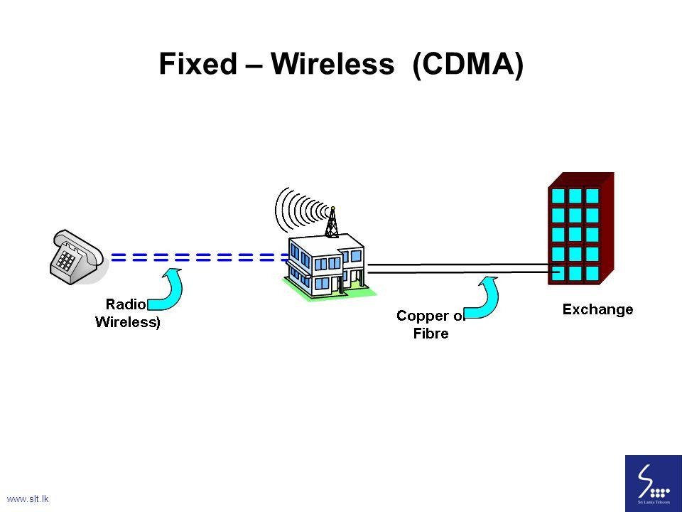 11 Fixed – Wireless (CDMA) www.slt.lk