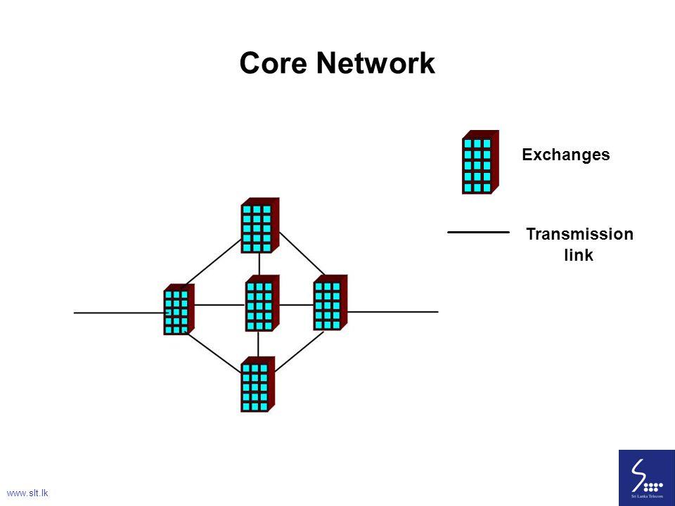 16 Core Network Exchanges Transmission link www.slt.lk