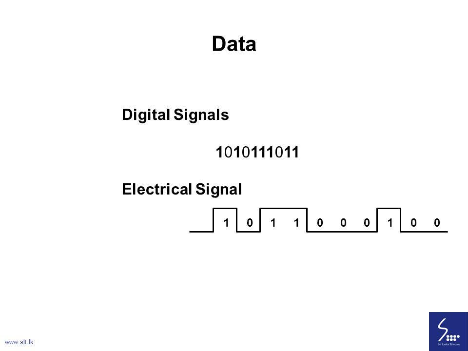 22 Data Digital Signals 1010111011 Electrical Signal 1011000100 www.slt.lk