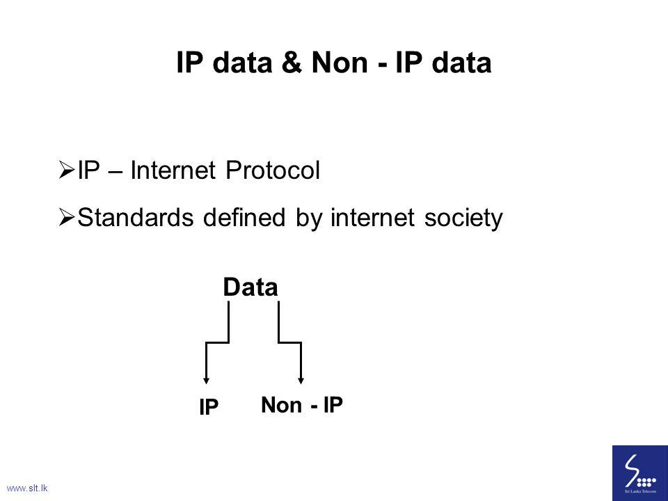 31 IP data & Non - IP data  IP – Internet Protocol  Standards defined by internet society Data IP Non - IP www.slt.lk