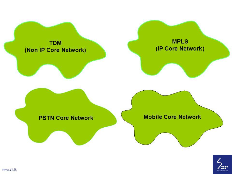38 TDM (Non IP Core Network) MPLS (IP Core Network) www.slt.lk PSTN Core Network Mobile Core Network