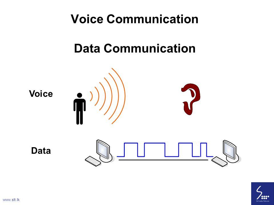 5 Voice Communication Data Communication Voice Data www.slt.lk