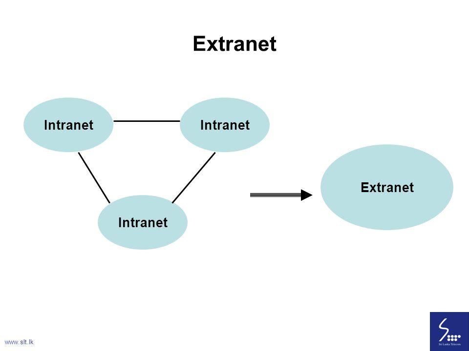 55 Extranet Intranet Extranet www.slt.lk