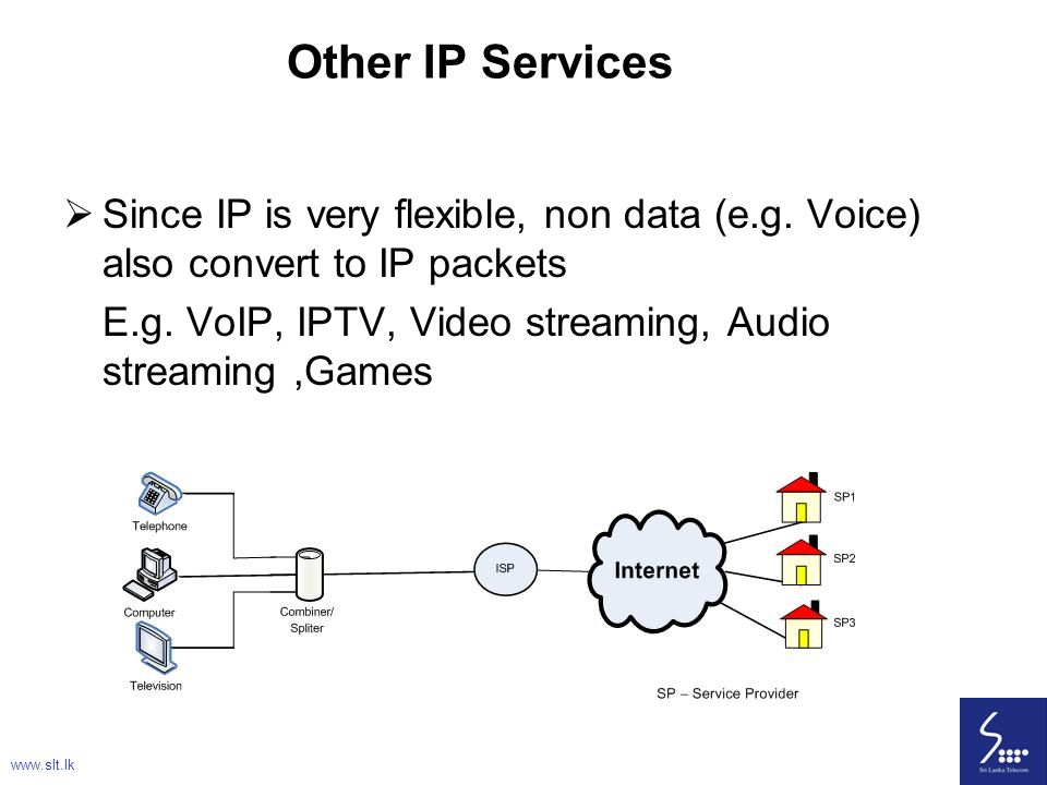 61 Other IP Services  Since IP is very flexible, non data (e.g. Voice) also convert to IP packets E.g. VoIP, IPTV, Video streaming, Audio streaming,G