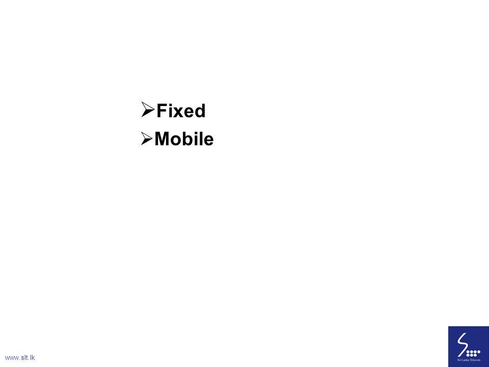 59 IP Services – E-mail www.slt.lk