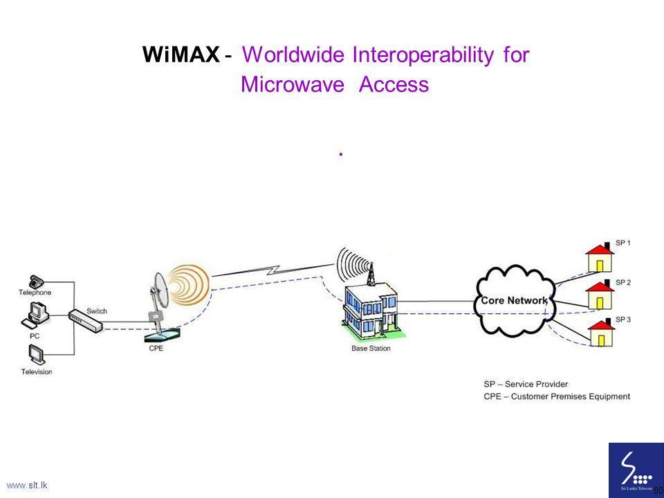 80 WiMAX - Worldwide Interoperability for Microwave Access. www.slt.lk 80