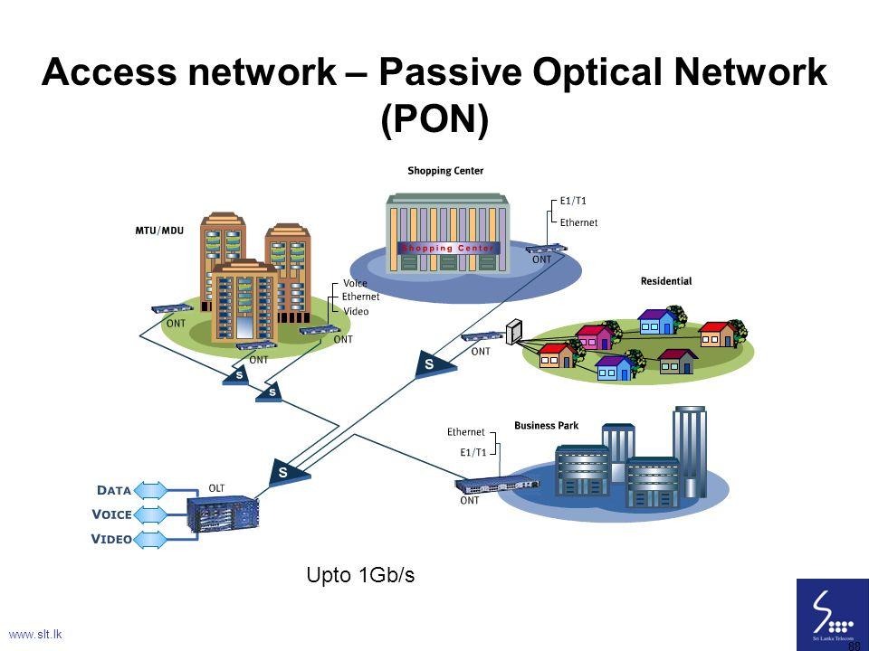 88 Access network – Passive Optical Network (PON) www.slt.lk 88 Upto 1Gb/s