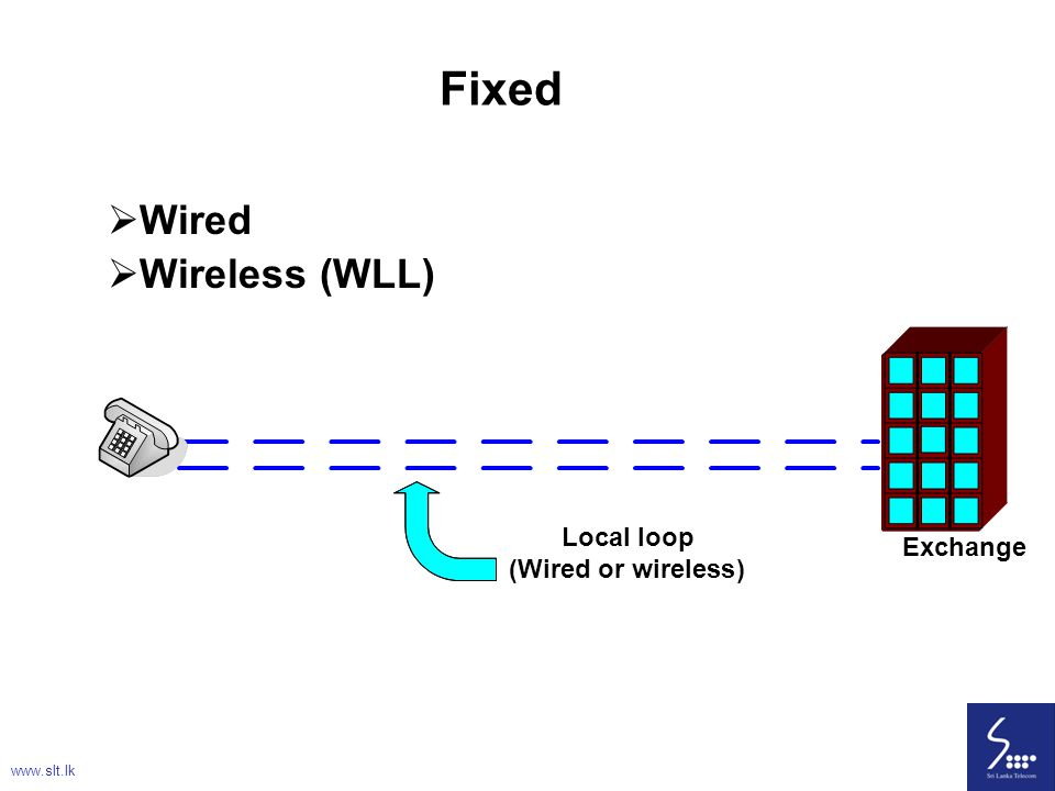 10 Fixed - Wired Exchange Copper pair loop www.slt.lk