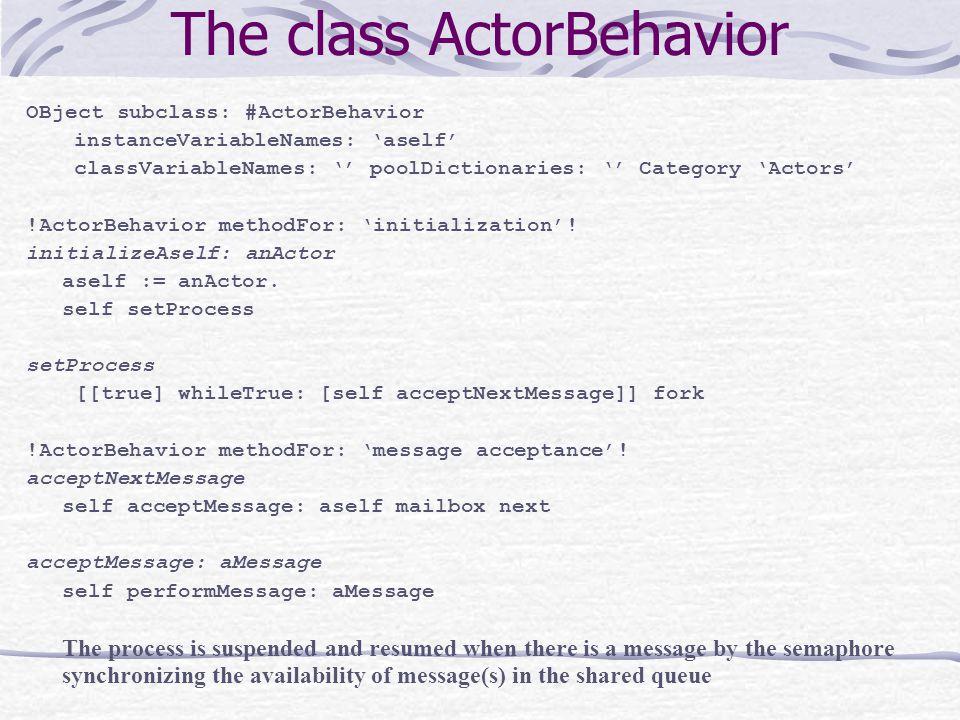 The class ActorBehavior OBject subclass: #ActorBehavior instanceVariableNames: 'aself' classVariableNames: '' poolDictionaries: '' Category 'Actors' !ActorBehavior methodFor: 'initialization'.