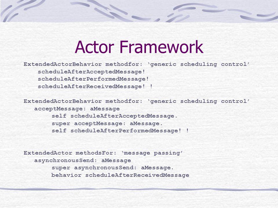 Actor Framework ExtendedActorBehavior methodfor: 'generic scheduling control' scheduleAfterAcceptedMessage.