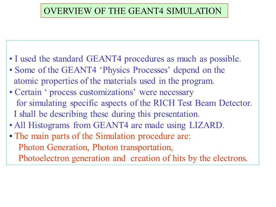 Generation of Photons Mean in Simulation=20.87 mrad.