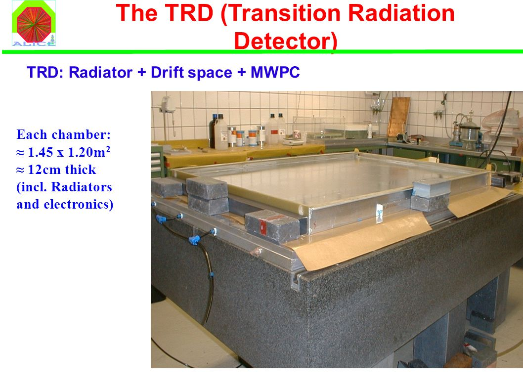 The TRD (Transition Radiation Detector) Each chamber: ≈ 1.45 x 1.20m 2 ≈ 12cm thick (incl. Radiators and electronics) TRD: Radiator + Drift space + MW
