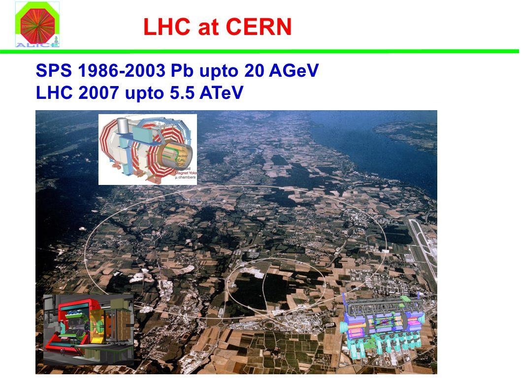 LHC at CERN SPS 1986-2003 Pb upto 20 AGeV LHC 2007 upto 5.5 ATeV