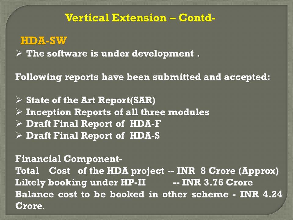 HDA-SW  The software is under development.