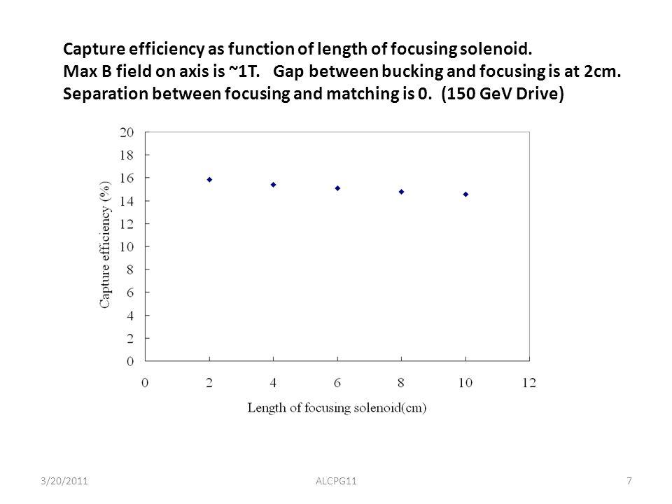 7 Capture efficiency as function of length of focusing solenoid.