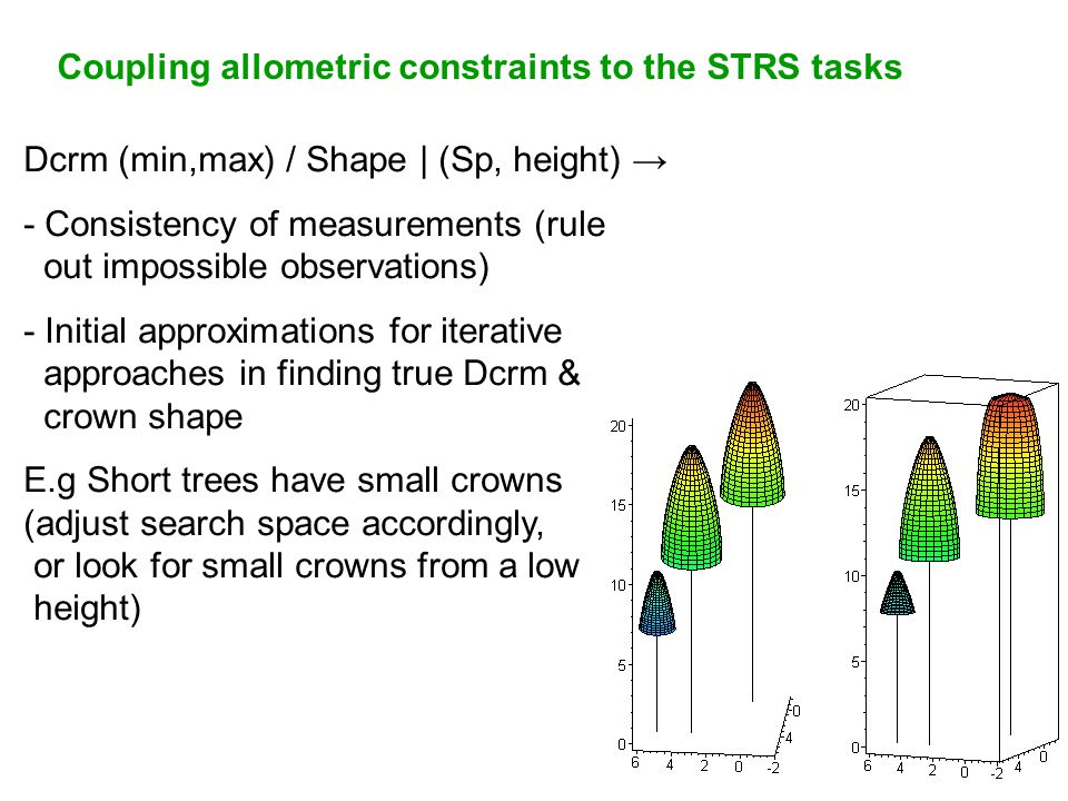 Dcrm (min,max) / Shape | (Sp, height) → - Consistency of measurements (rule out impossible observations) - Initial approximations for iterative approaches in finding true Dcrm & crown shape E.g Short trees have small crowns (adjust search space accordingly, or look for small crowns from a low height) Coupling allometric constraints to the STRS tasks
