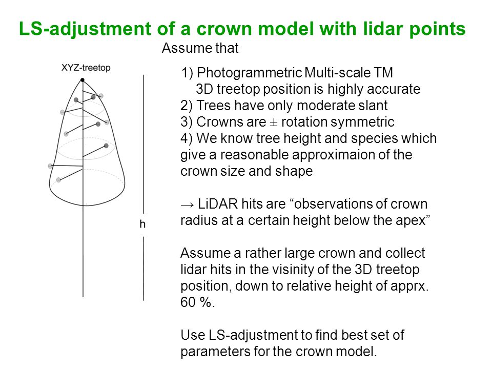 LS-adjustment of a crown model with lidar points Assume that 1) Photogrammetric Multi-scale TM 3D treetop position is highly accurate 2) Trees have only moderate slant 3) Crowns are ± rotation symmetric 4) We know tree height and species which give a reasonable approximaion of the crown size and shape → LiDAR hits are observations of crown radius at a certain height below the apex Assume a rather large crown and collect lidar hits in the visinity of the 3D treetop position, down to relative height of apprx.