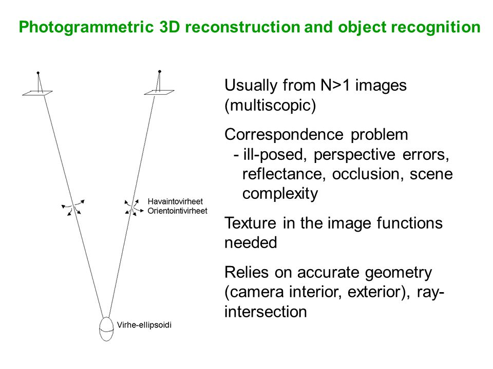 Photogrammetric 3D reconstruction and object recognition Usually from N>1 images (multiscopic) Correspondence problem - ill-posed, perspective errors, reflectance, occlusion, scene complexity Texture in the image functions needed Relies on accurate geometry (camera interior, exterior), ray- intersection