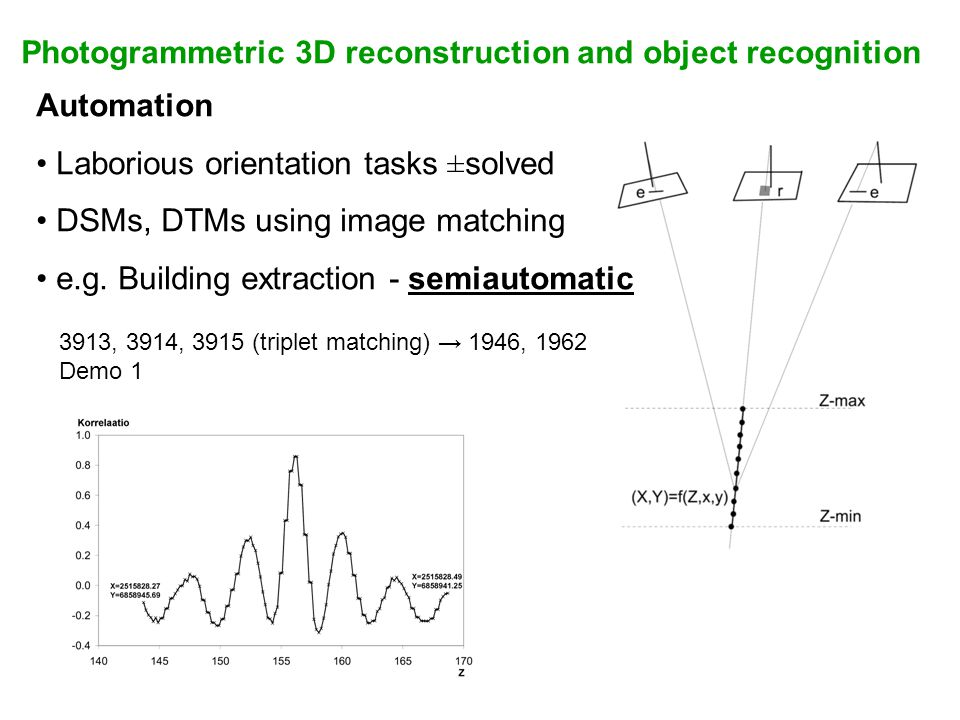 Photogrammetric 3D reconstruction and object recognition Automation Laborious orientation tasks ± solved DSMs, DTMs using image matching e.g.