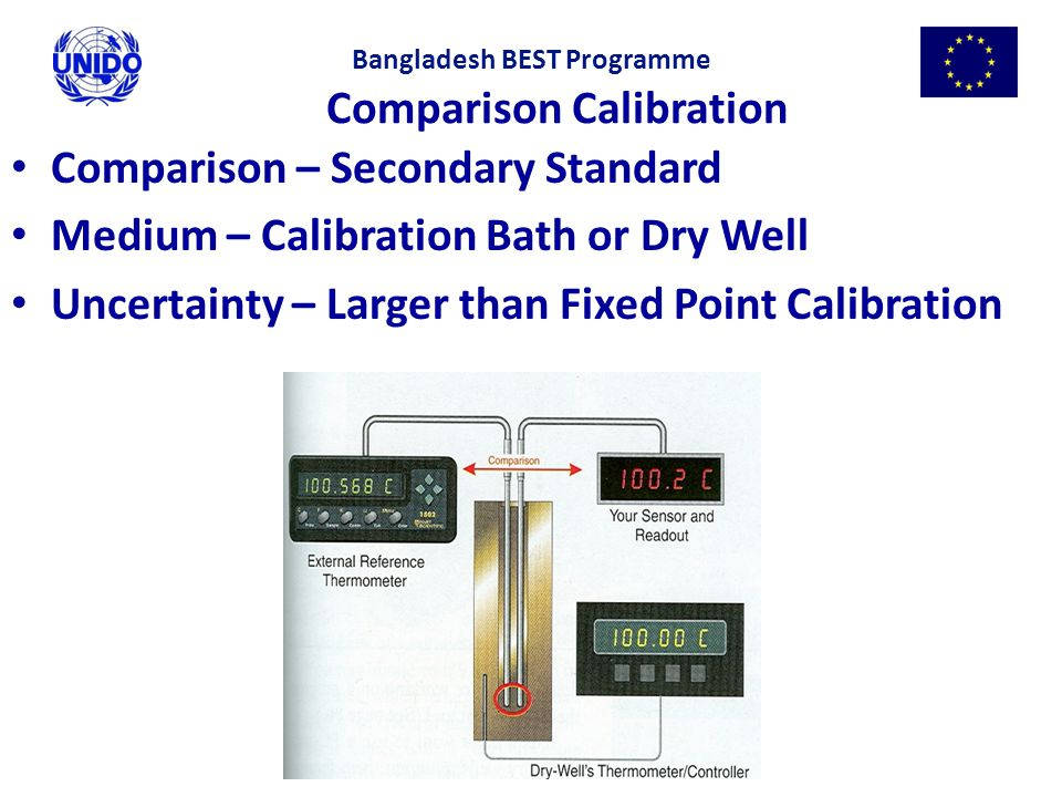 4 Comparison Calibration Comparison – Secondary Standard Medium – Calibration Bath or Dry Well Uncertainty – Larger than Fixed Point Calibration Bangl