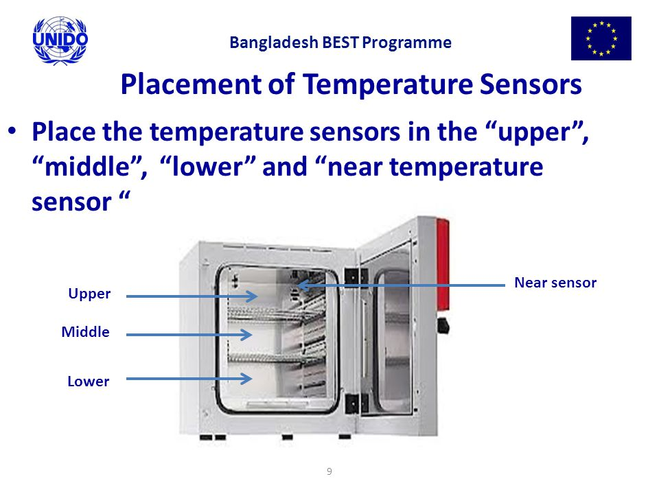 """9 Placement of Temperature Sensors Place the temperature sensors in the """"upper"""", """"middle"""", """"lower"""" and """"near temperature sensor """" Upper Middle Lower N"""