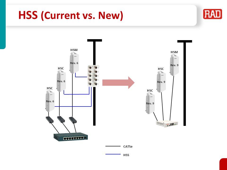 HSS (Current vs. New) CAT5e HSS HSC Rev. 9 HSC Rev. 9 HSM Rev. 9 HSC Rev. 6 HSC Rev. 6 HSM Rev. 6