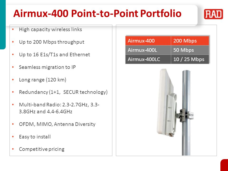 High capacity wireless links Up to 200 Mbps throughput Up to 16 E1s/T1s and Ethernet Seamless migration to IP Long range (120 km) Redundancy (1+1, SECUR technology) Multi-band Radio: 2.3-2.7GHz, 3.3- 3.8GHz and 4.4-6.4GHz OFDM, MIMO, Antenna Diversity Easy to install Competitive pricing Airmux-400 Point-to-Point Portfolio