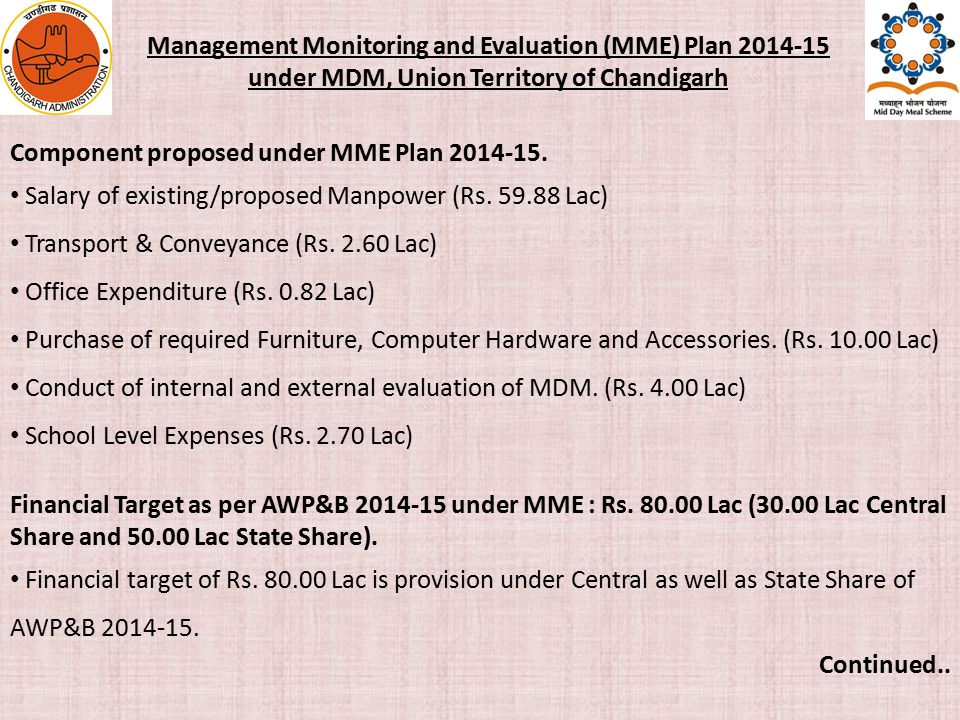 Component proposed under MME Plan 2014-15. Salary of existing/proposed Manpower (Rs.