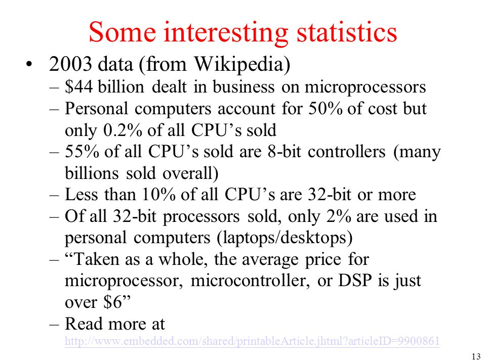 13 2003 data (from Wikipedia) –$44 billion dealt in business on microprocessors –Personal computers account for 50% of cost but only 0.2% of all CPU's sold –55% of all CPU's sold are 8-bit controllers (many billions sold overall) –Less than 10% of all CPU's are 32-bit or more –Of all 32-bit processors sold, only 2% are used in personal computers (laptops/desktops) – Taken as a whole, the average price for microprocessor, microcontroller, or DSP is just over $6 –Read more at http://www.embedded.com/shared/printableArticle.jhtml articleID=9900861 http://www.embedded.com/shared/printableArticle.jhtml articleID=9900861 Some interesting statistics