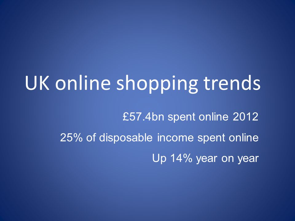 UK online shopping trends £57.4bn spent online 2012 25% of disposable income spent online Up 14% year on year