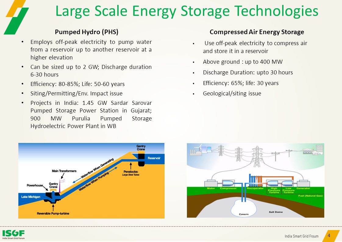 4 Large Scale Energy Storage Technologies Pumped Hydro (PHS) Employs off-peak electricity to pump water from a reservoir up to another reservoir at a higher elevation Can be sized up to 2 GW; Discharge duration 6-30 hours Efficiency: 80-85%; Life: 50-60 years Siting/Permitting/Env.