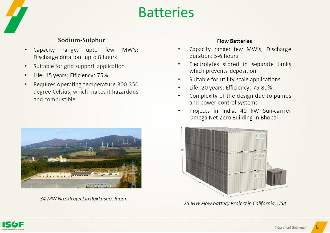 6 Batteries Sodium-Sulphur Capacity range: upto few MW's; Discharge duration: upto 8 hours Suitable for grid support application Life: 15 years; Efficiency: 75% Requires operating temperature 300-350 degree Celsius, which makes it hazardous and combustible 34 MW NaS Project in Rokkasho, Japan Flow Batteries Capacity range: few MW's; Discharge duration: 5-6 hours Electrolytes stored in separate tanks which prevents deposition Suitable for utility scale applications Life: 20 years; Efficiency: 75-80% Complexity of the design due to pumps and power control systems Projects in India: 40 kW Sun-carrier Omega Net Zero Building in Bhopal 25 MW Flow battery Project in California, USA